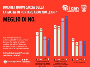 infoGP_caccia_nucleari